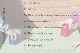 http://ceipsanmiguelmusica.blogspot.com.es/2014/01/propuesta-de-ritmo-con-vasos-nivel.html?m=0