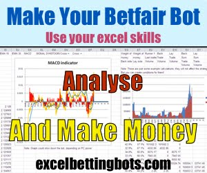 Betfair Bot Project