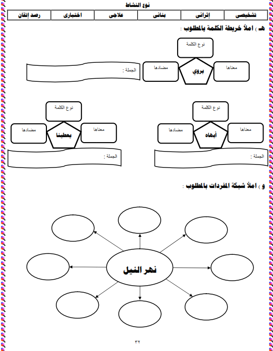 شيتات المجموعة المدرسية لمادة اللغة العربية للصف الثالث الابتدائى على هيئة صور للمشاهدة والتحميل The%2Bsecond%2Bunit%2B3%2Bprime_015