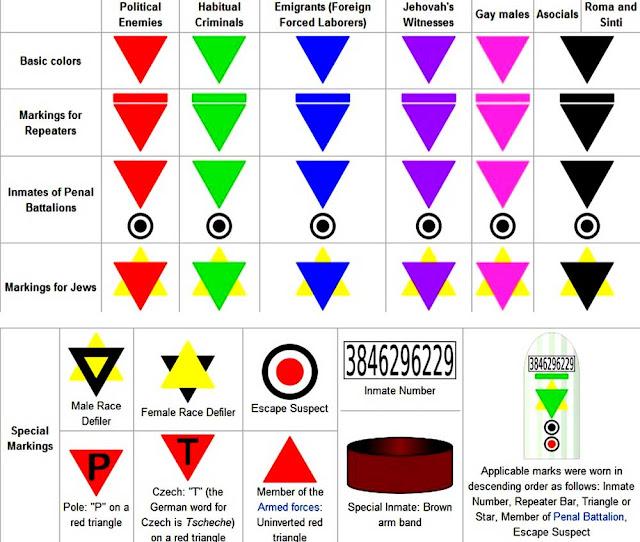 http://4.bp.blogspot.com/-NiX0AQfRGHo/UBcdqrOWV5I/AAAAAAAAAYg/tw2VlYHqT74/s1600/chart+.jpg