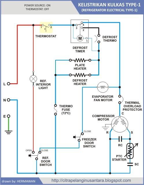 Citra pelangi nusantara kelistrikan kulkas voltmeter di kedua kaki kontak thermostat maka akan terbaca tegangan sesuai tegangan input misalnya 220vac dalam posisi ini hanya satu komponen yang asfbconference2016 Images