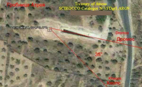 Dromos position regarding direction of Khufu pyramid, for Treasury of Atreus, Mycenae, Greece