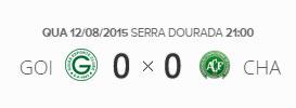 O placar de Goiás 0x0 Chapecoense pela 18ª rodada do Brasileirão 2015