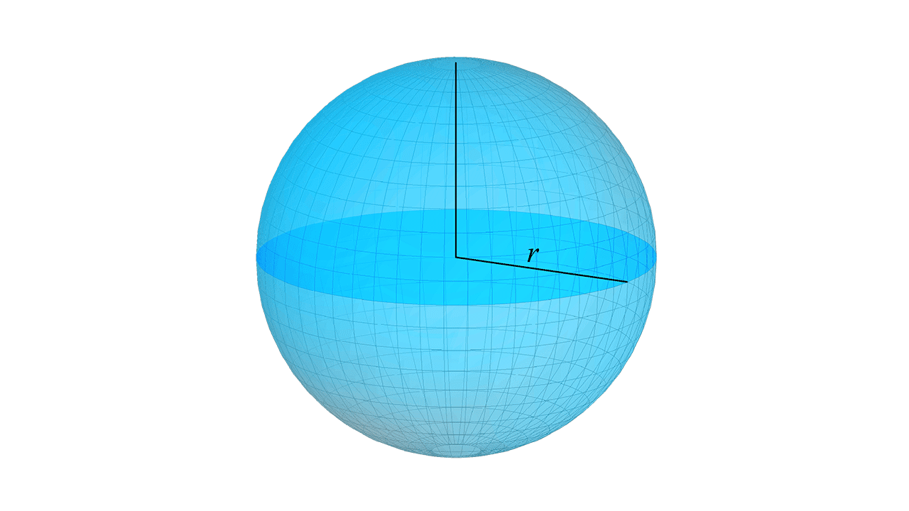 C Program To Find Sphere Surface Area And Volume Of A Sphere
