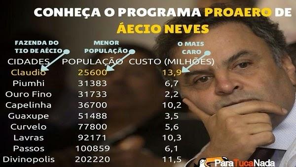 Aecioporto: Aécio Neves não passou no teste