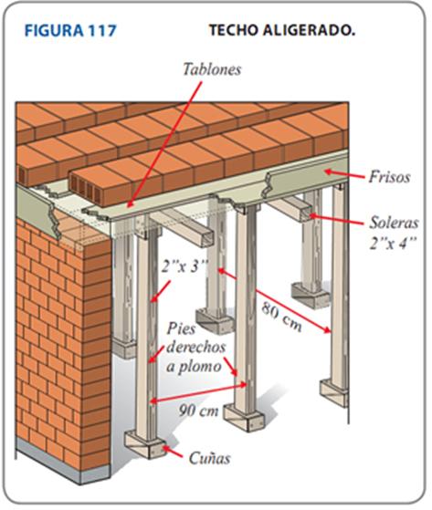 Ingenier a civil encofrados de losas aligeradas for Losa techo