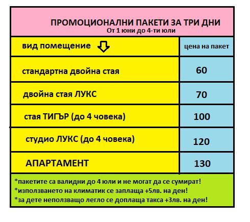 """Промоционални пакети """"ЛЯТО"""""""