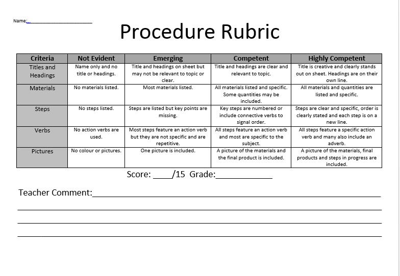 Put Together a Procedure!