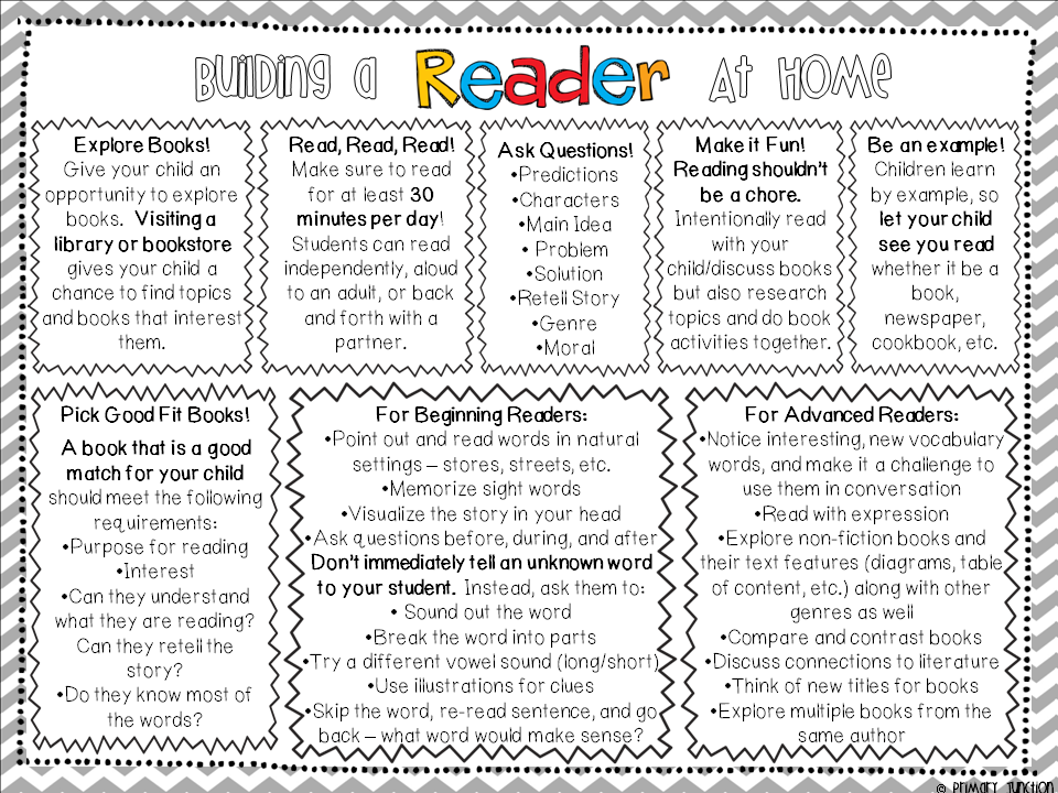 Building Reading Skills at Home - Parent Handout - Classroom Freebies