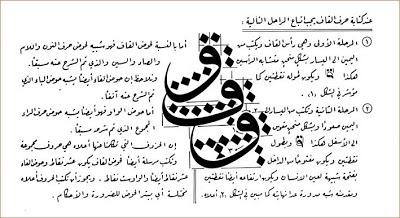 ميزان الخط العربي pdf