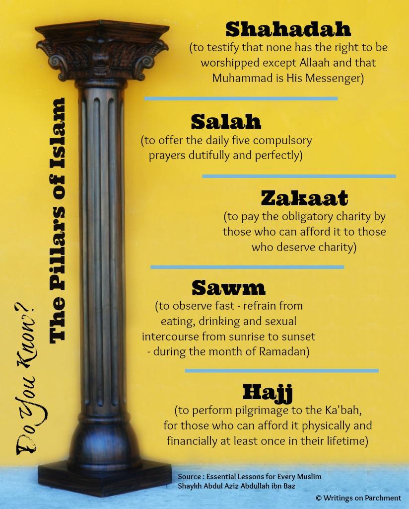 The Five Pillars Of Islam Pilgrimage Called the five pillars