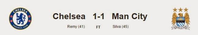 Hasil Chelsea vs Manchester City