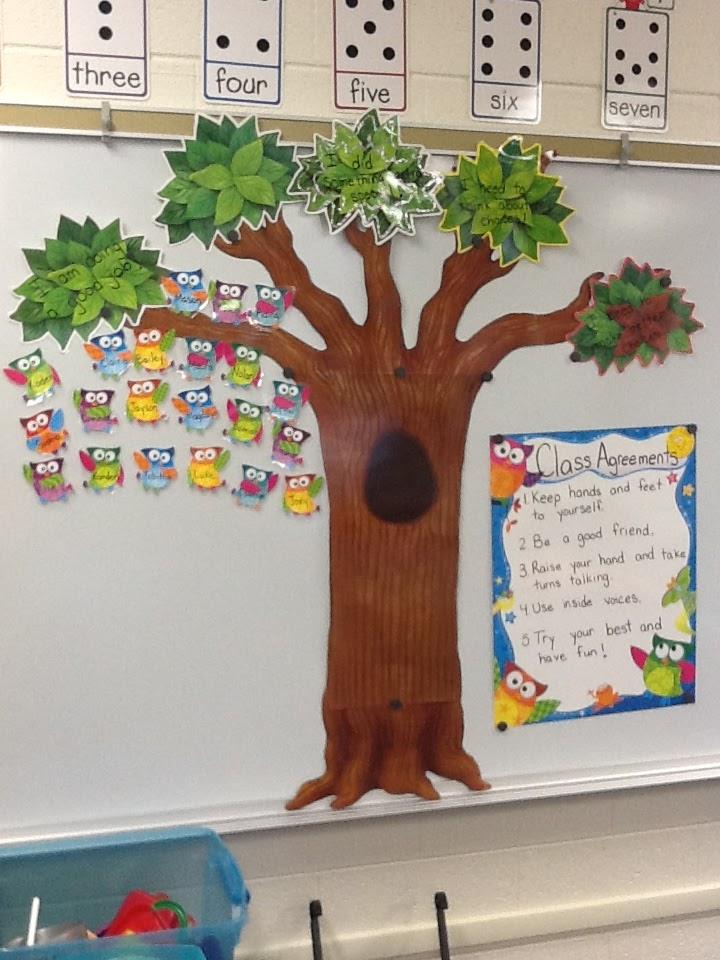 Classroom Management Ideas In Kindergarten : Clearly kindergarten classroom management
