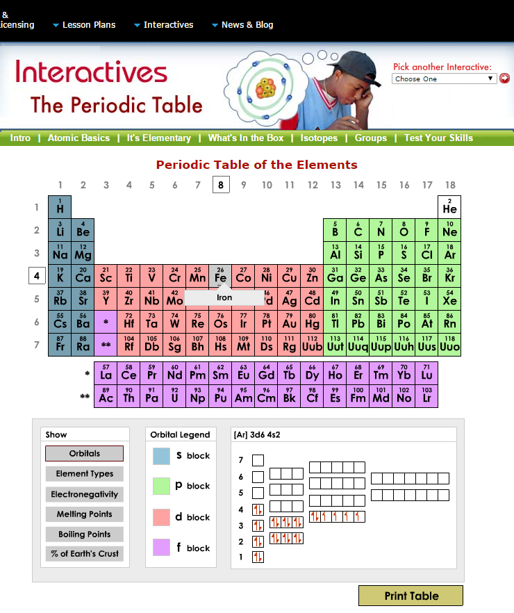 Periodic Table what is the first element of the periodic table trivia crack : technology rocks. seriously.: Interactive Periodic Tables & Games