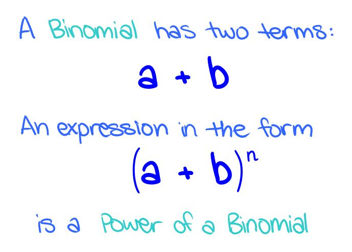 how to find zeros of a binomial
