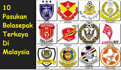 Pasukan Bolasepak Terkaya Di Malaysia