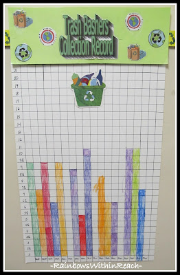Graphing in Elementary School at RainbowsWithinReach