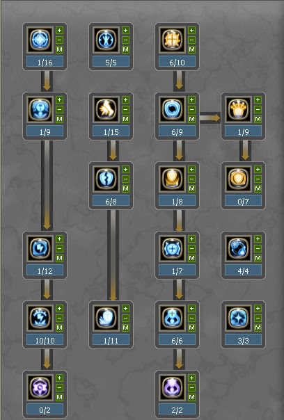 level+60+guardian+skill+build+dragon+nest+sea+t4+paladin+skill+tree