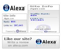 Alexa Widget, alexa,Widget blog,Alexa Gadget