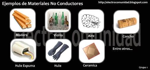 Mi sal n 23 materiales aislantes - Materiales aislantes del calor ...