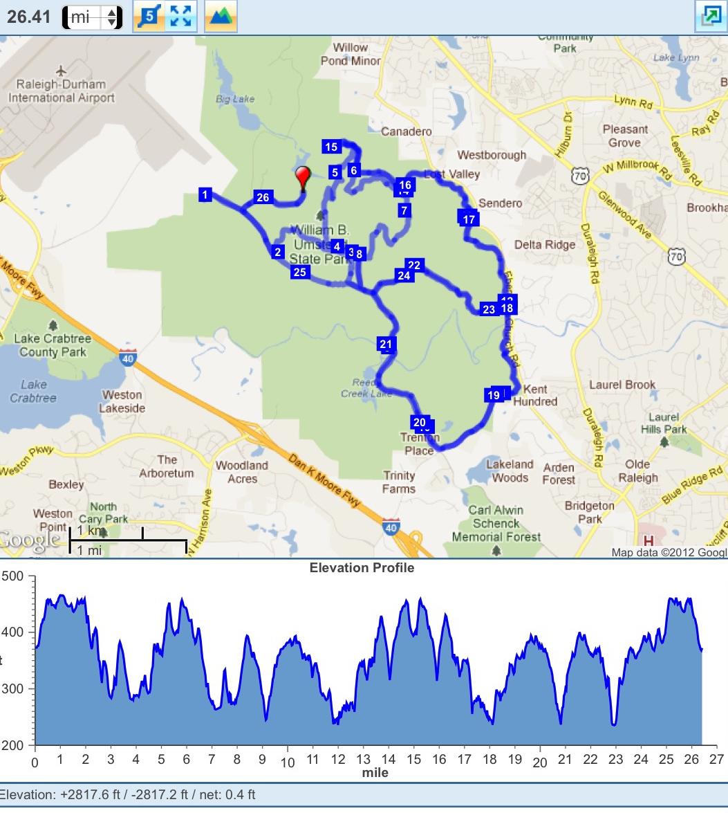 Running And Stuff Umstead Trail Marathon