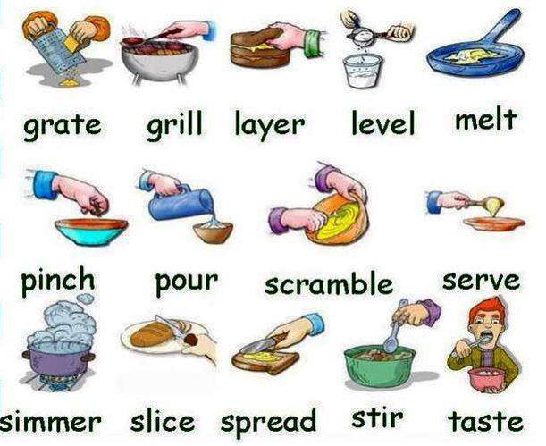 Let 39 s play visual vocabulary cooking verbs for Cuisine vocabulary