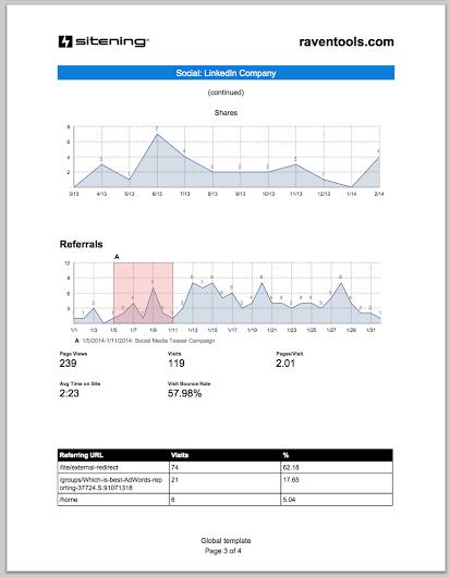 Report Linkedin Metrics