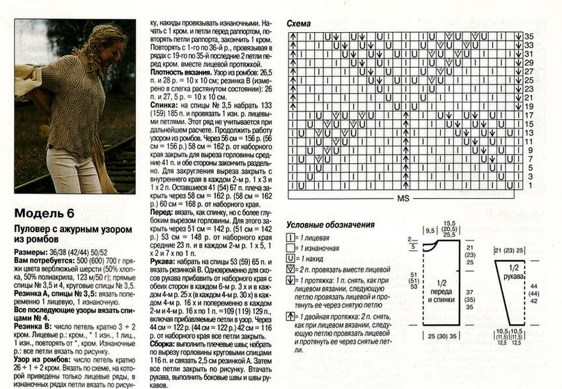 Вязание женских кофт спицами со схемами и 666
