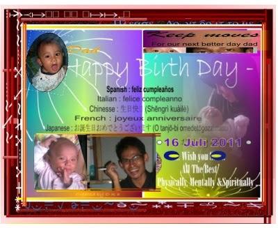 Happy bIrTh Day Tn