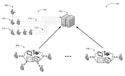 Microsoft patentar sistema espía la conducta del empleado