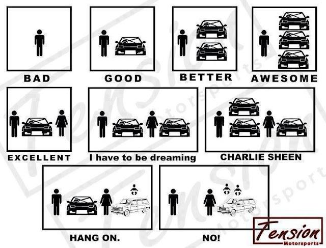 Family car dilemma