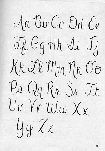 Letras de cholos abecedario - Imagui