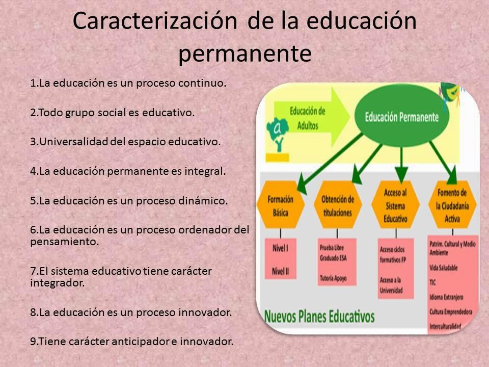 Wainwright vida adulta aprendizaje largo