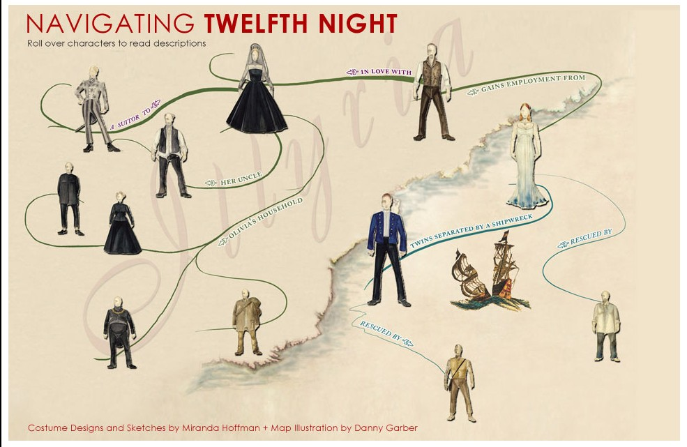 an analysis of mistake identities in twelfth night by william shakespeare William shakespeare (author)  a delightfully comic tale of mistaken identities,  twelfth night revolves around the physical likeness between sebastian and his.