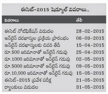AP ECET 2015 Notification Online Applications at www.jntuh.ac.in