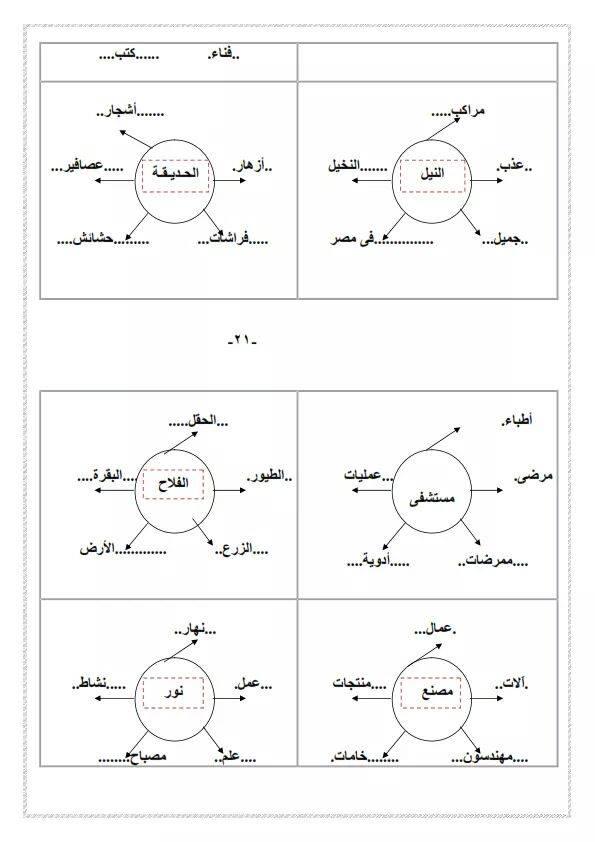 افضل مراجعة ليلة الامتحان لغة عربية الثانى الابتدائي2016