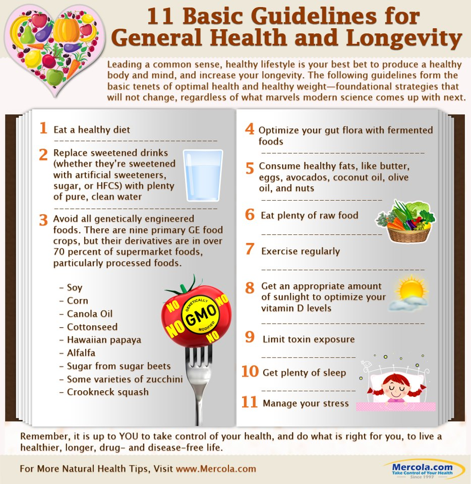 Simple Rules For A Healthy Life Share And Spread The: Lupus Hope: 11 Basic Guidelines For Health By Dr. Mercola