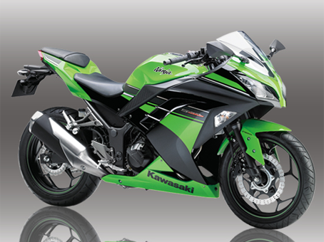 New Kawasaki Ninja 250 SE + ABS Review and Spec