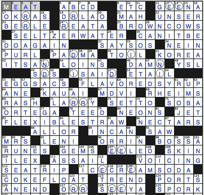 Rex parker does the nyt crossword puzzle west coast evergreens rex parker does the nyt crossword puzzle west coast evergreens sun 7 3 11 1950s nbc icon island visited captain cook 1778 dkny competitor stake malvernweather Choice Image