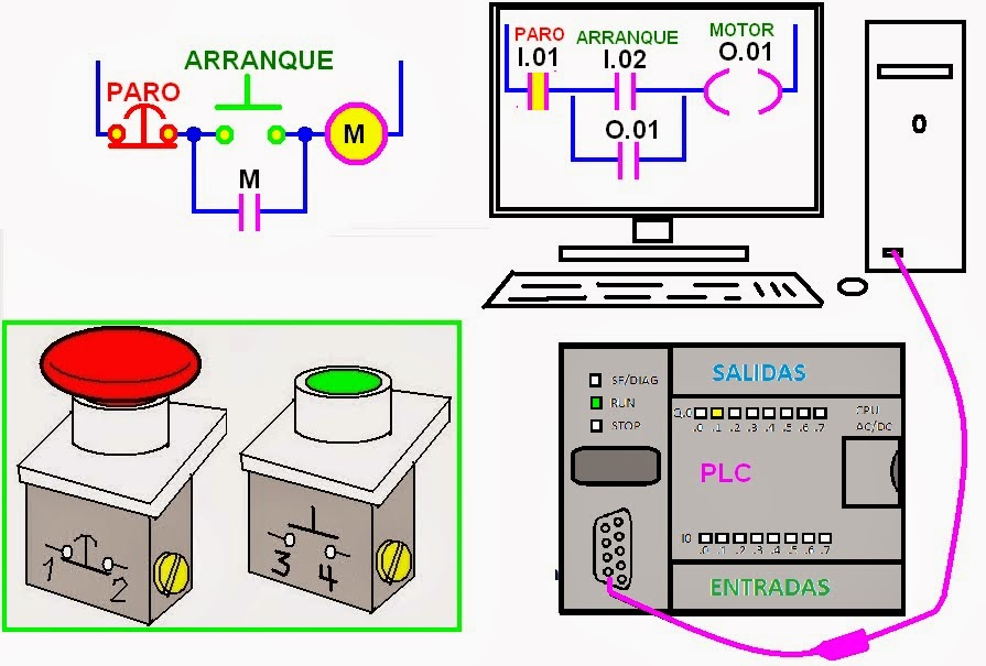 Coparoman como se representa un diagrama de escaleras de for Escalera de electricista