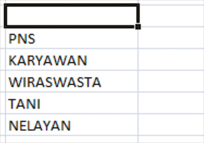 Dropdown List pada Ms Excel