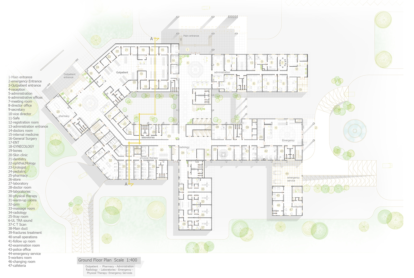 Graduation project 03 general hospital by ibrahem omar for Floor plan project