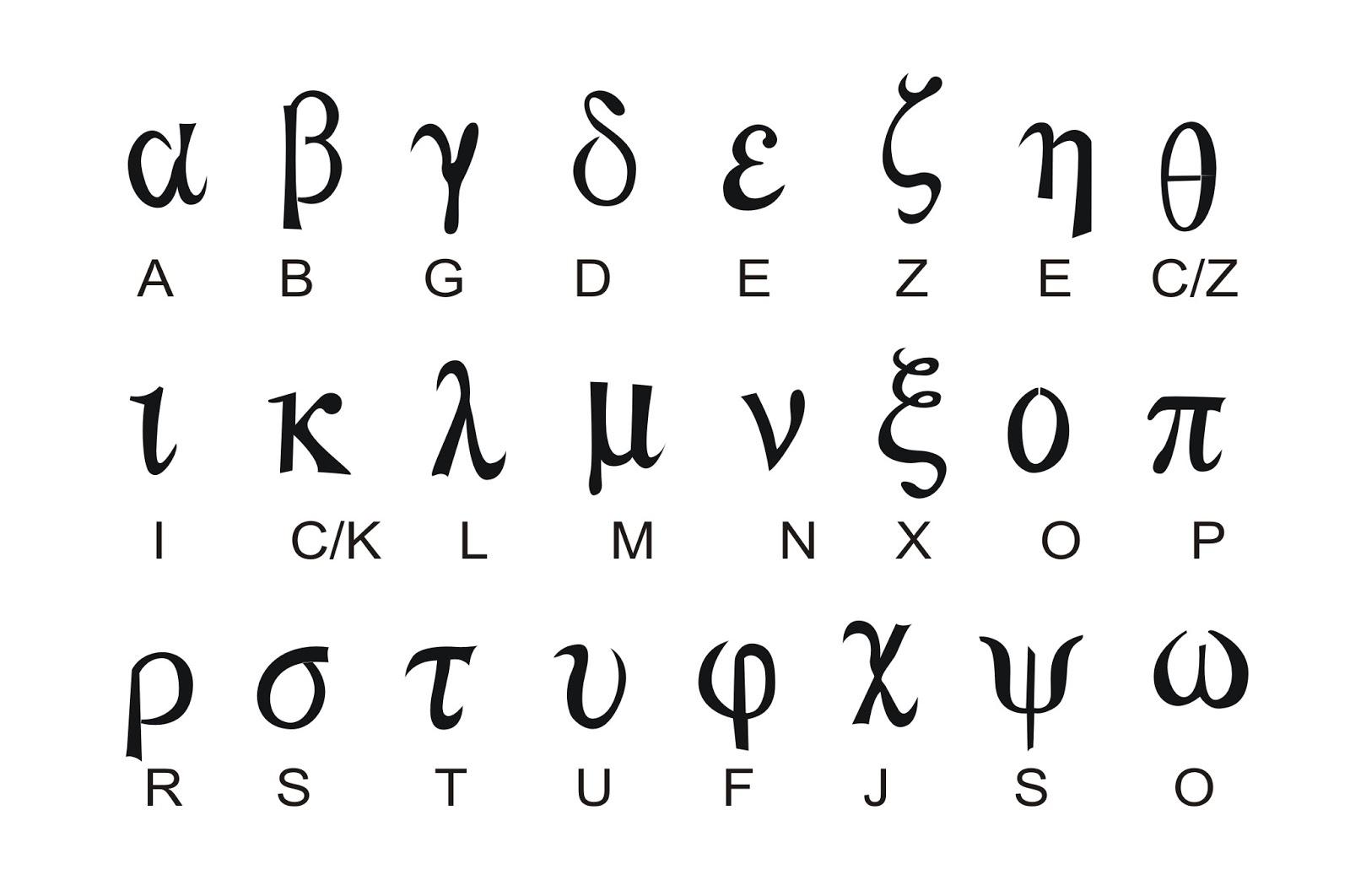 el mundo y su historia escribe tu nombre en griego