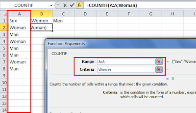 Excel Countif function guide