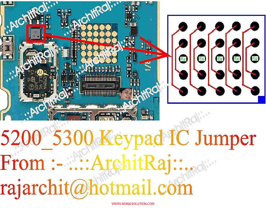 http://4.bp.blogspot.com/-NxXhNWqyVMM/T6lOtNfO-nI/AAAAAAAAG74/Fihz9X9Jo0k/s1600/keypad.jpg