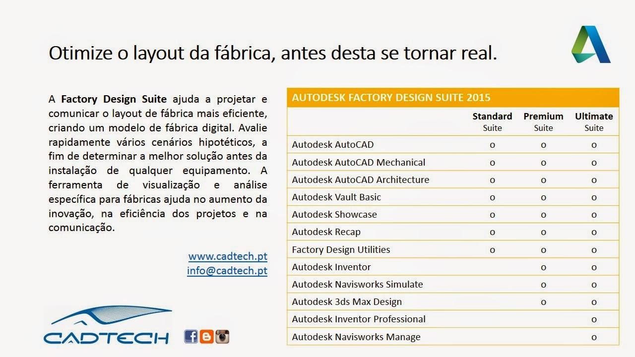 Asidek Portugal: Autodesk Inventor 2015 (Factory Design Suite)