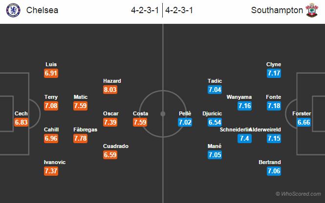 Possible Line-ups, Stats, Team News: Chelsea vs Southampton