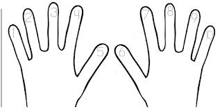 mãos,Coordenação Motora,coordenação motora fina, educação infantil,brincar,brincadeiras,creche