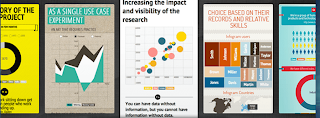 4 Excellent Data Visualization Tools for Teachers ~ Educational Technology and Mobile Learning