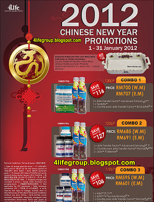 Chinese New Year Promotions 2012